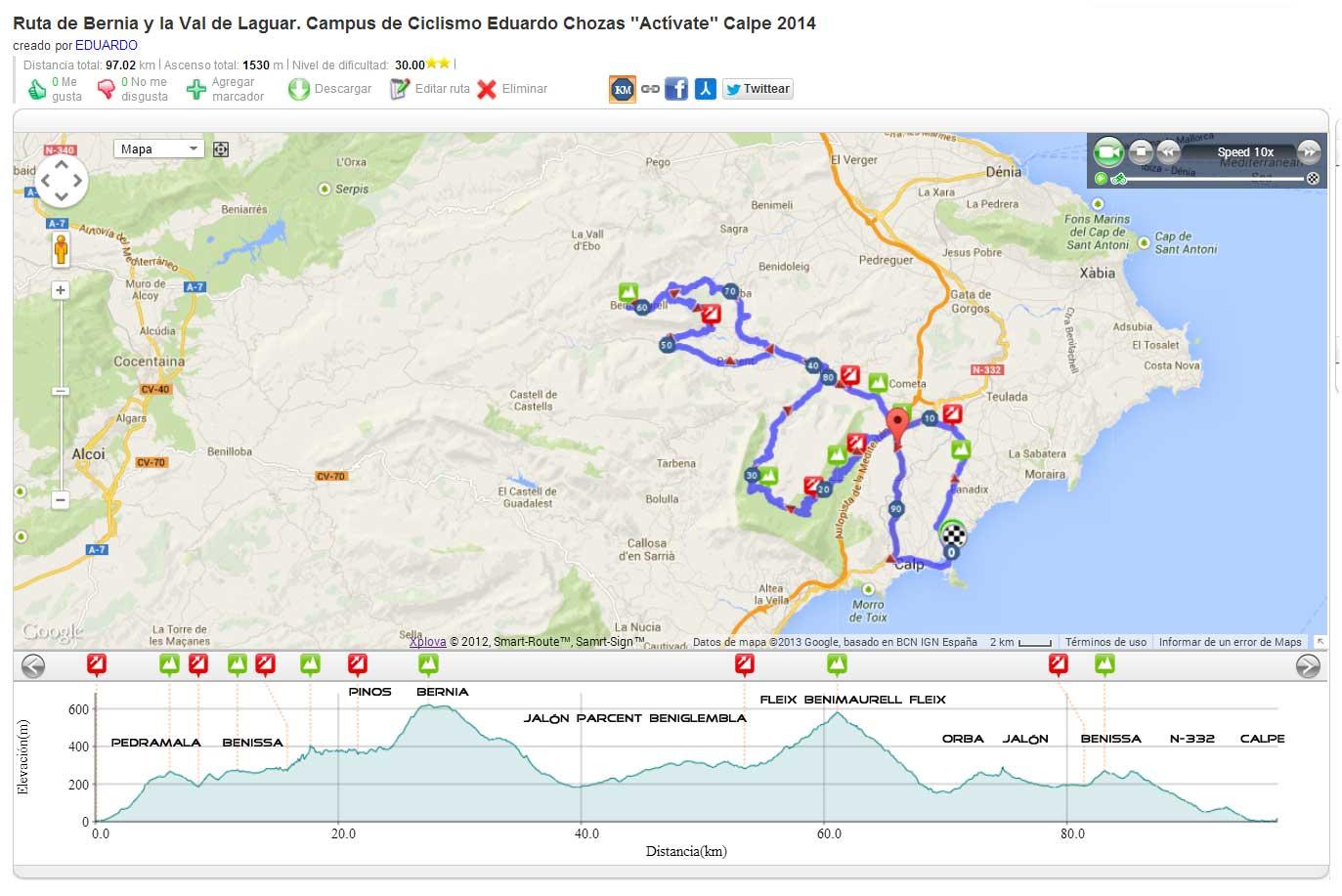 Ruta de Bernia y la Val de Laguar. Distancia total: 97.02 km | Ascenso total: 1530 m |